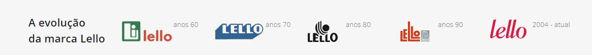 Evolução da marca Lello nos últimos 65 anos.